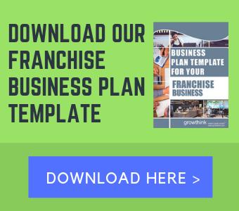 Buying franchise business plan